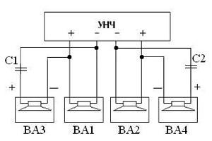Схема расширения зоны 'стерео'
