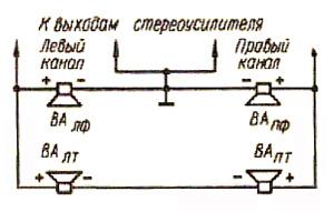 Схема 'псевдо-квадро'